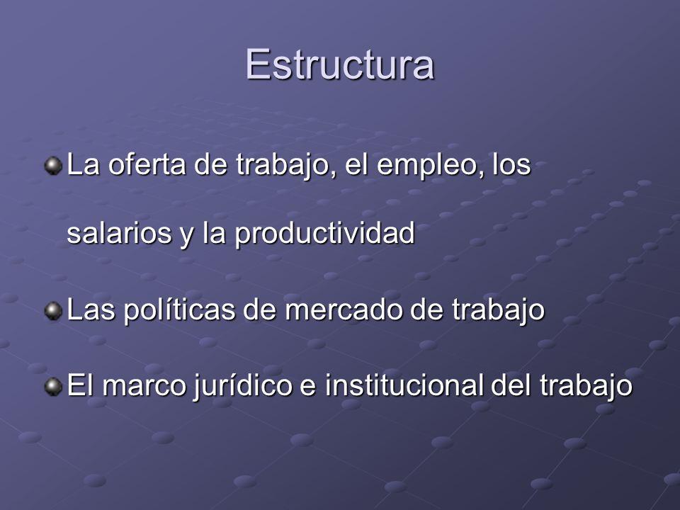 Estructura La oferta de trabajo, el empleo, los salarios y la productividad Las políticas de mercado de trabajo El marco jurídico e institucional del trabajo