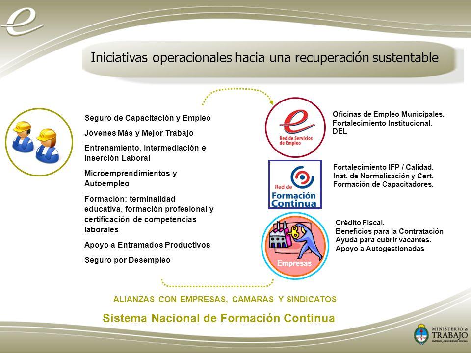 Iniciativas operacionales hacia una recuperación sustentable ALIANZAS CON EMPRESAS, CAMARAS Y SINDICATOS Sistema Nacional de Formación Continua Seguro