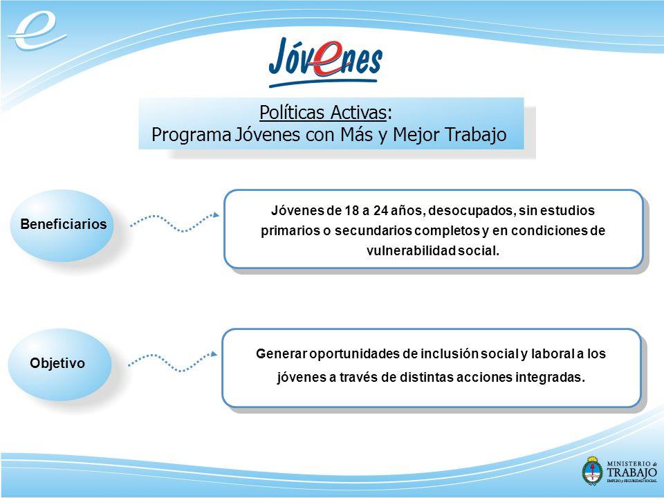 Políticas Activas: Programa Jóvenes con Más y Mejor Trabajo Beneficiarios Jóvenes de 18 a 24 años, desocupados, sin estudios primarios o secundarios c