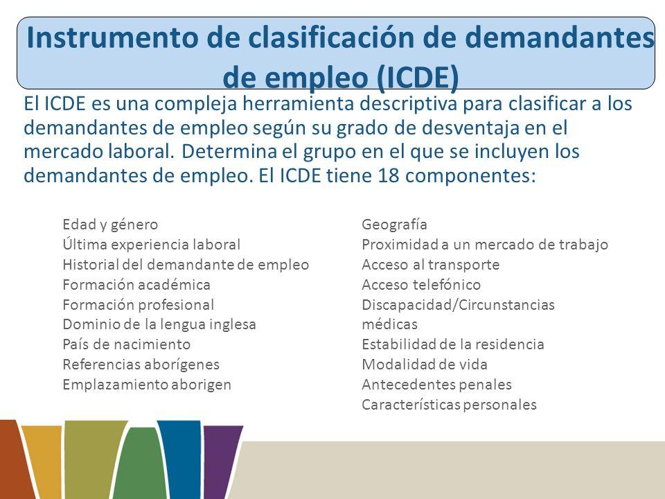 Instrumento de clasificación de demandantes de empleo (ICDE) El ICDE es una compleja herramienta descriptiva para clasificar a los demandantes de empleo según su grado de desventaja en el mercado laboral.