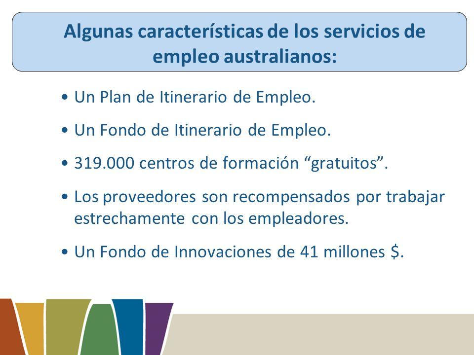 Un Plan de Itinerario de Empleo. Un Fondo de Itinerario de Empleo.