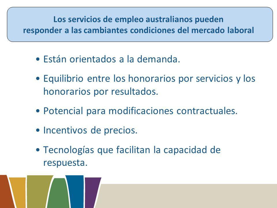 Los servicios de empleo australianos pueden responder a las cambiantes condiciones del mercado laboral Están orientados a la demanda.
