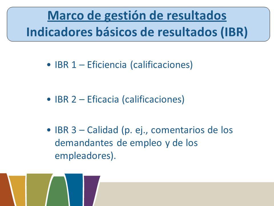 Marco de gestión de resultados Indicadores básicos de resultados (IBR) IBR 1 – Eficiencia (calificaciones) IBR 2 – Eficacia (calificaciones) IBR 3 – Calidad (p.