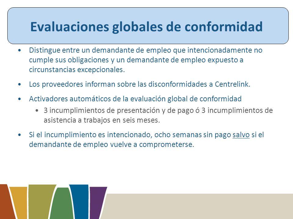Evaluaciones globales de conformidad Distingue entre un demandante de empleo que intencionadamente no cumple sus obligaciones y un demandante de empleo expuesto a circunstancias excepcionales.