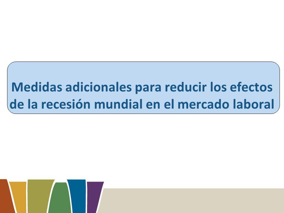 Medidas adicionales para reducir los efectos de la recesión mundial en el mercado laboral