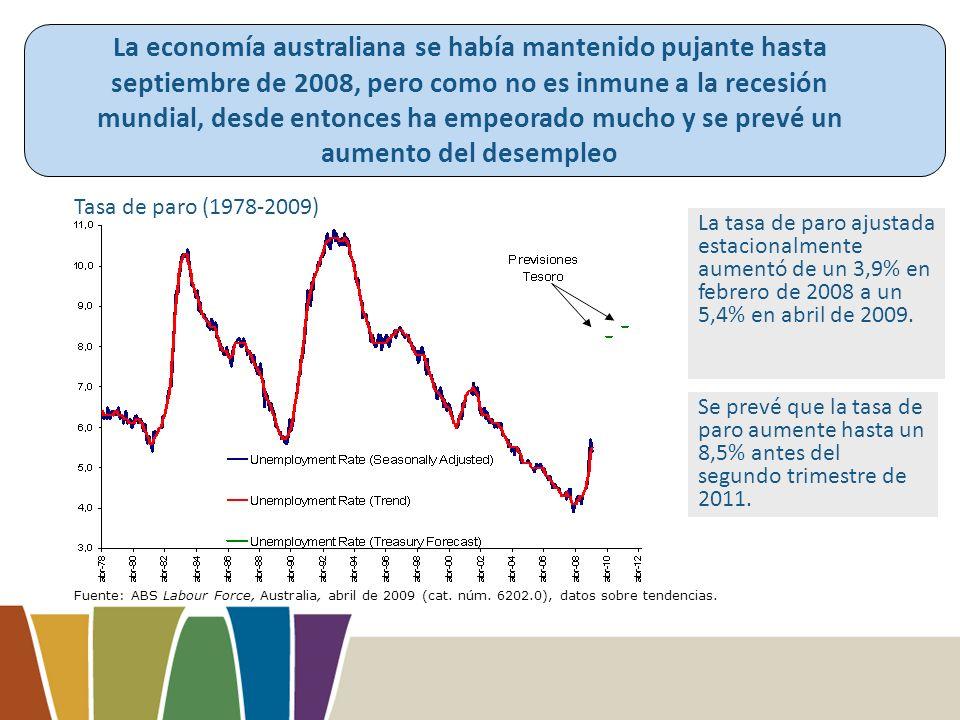 La tasa de paro ajustada estacionalmente aumentó de un 3,9% en febrero de 2008 a un 5,4% en abril de 2009.