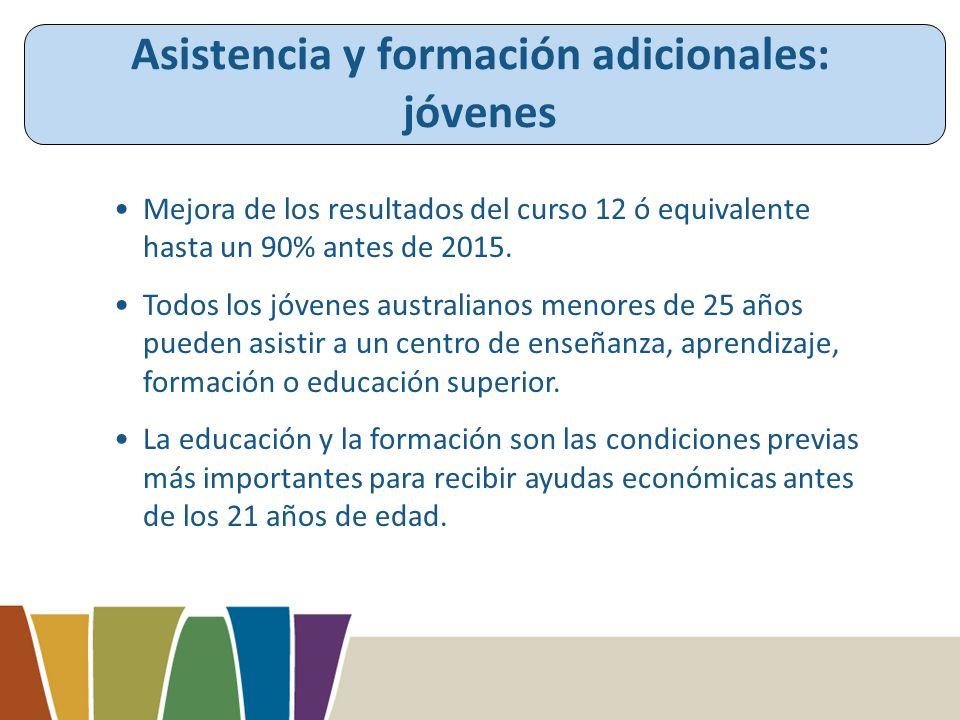 Asistencia y formación adicionales: jóvenes Mejora de los resultados del curso 12 ó equivalente hasta un 90% antes de 2015.