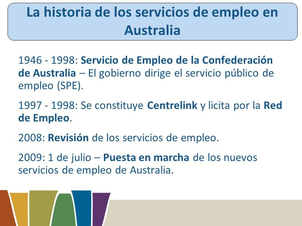La historia de los servicios de empleo en Australia 1946 - 1998: Servicio de Empleo de la Confederación de Australia – El gobierno dirige el servicio público de empleo (SPE).