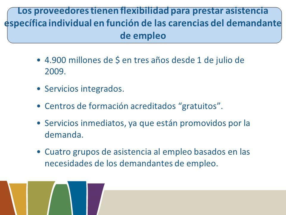 Los proveedores tienen flexibilidad para prestar asistencia específica individual en función de las carencias del demandante de empleo 4.900 millones de $ en tres años desde 1 de julio de 2009.