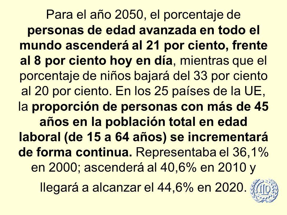 Para el año 2050, el porcentaje de personas de edad avanzada en todo el mundo ascenderá al 21 por ciento, frente al 8 por ciento hoy en día, mientras que el porcentaje de niños bajará del 33 por ciento al 20 por ciento.