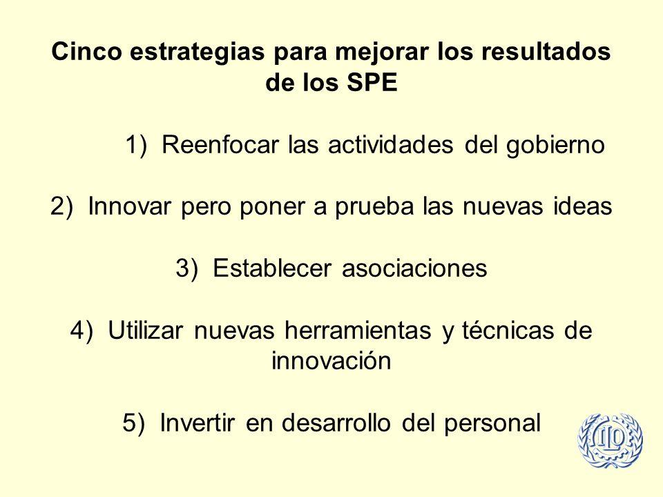 Cinco estrategias para mejorar los resultados de los SPE 1) Reenfocar las actividades del gobierno 2) Innovar pero poner a prueba las nuevas ideas 3) Establecer asociaciones 4) Utilizar nuevas herramientas y técnicas de innovación 5) Invertir en desarrollo del personal