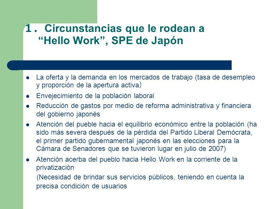 Circunstancias que le rodean a Hello Work, SPE de Japón La oferta y la demanda en los mercados de trabajo (tasa de desempleo y proporción de la apertu