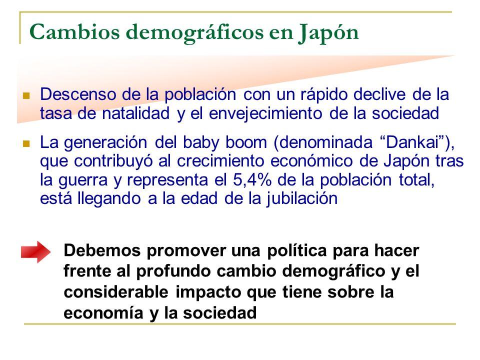 Cambios demográficos en Japón Descenso de la población con un rápido declive de la tasa de natalidad y el envejecimiento de la sociedad La generación