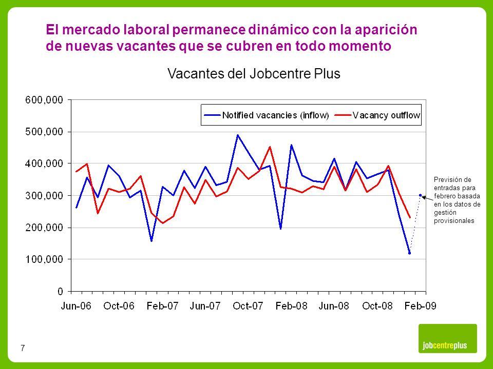 7 El mercado laboral permanece dinámico con la aparición de nuevas vacantes que se cubren en todo momento Vacantes del Jobcentre Plus Previsión de entradas para febrero basada en los datos de gestión provisionales