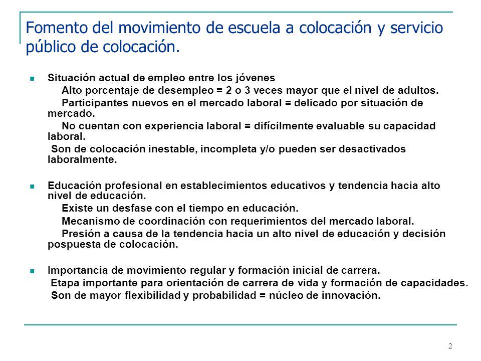 2 Fomento del movimiento de escuela a colocación y servicio público de colocación. Situación actual de empleo entre los jóvenes Alto porcentaje de des