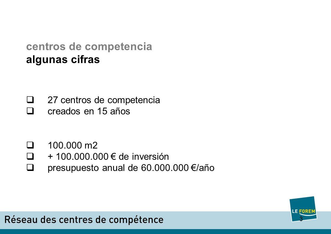 3 centros de competencia algunas cifras 27 centros de competencia creados en 15 años 100.000 m2 + 100.000.000 de inversión presupuesto anual de 60.000.000 /año