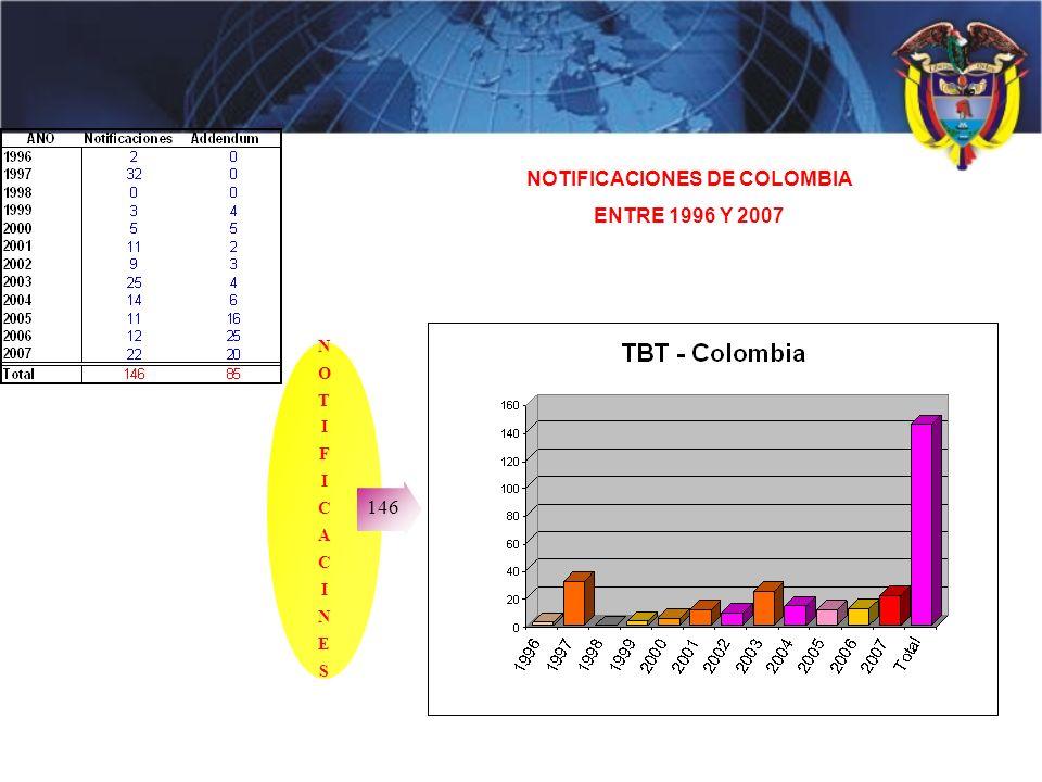 146 NOTIFICACINESNOTIFICACINES NOTIFICACIONES DE COLOMBIA ENTRE 1996 Y 2007