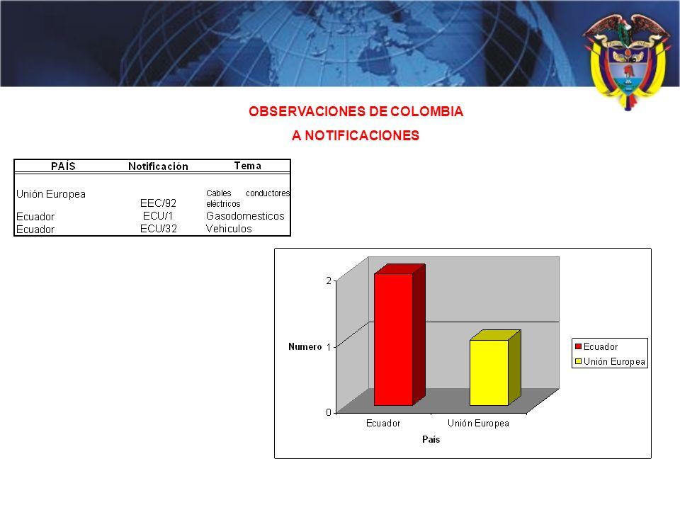 OBSERVACIONES DE COLOMBIA A NOTIFICACIONES