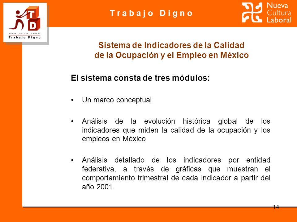 T r a b a j o D i g n o 14 El sistema consta de tres módulos: Un marco conceptual Análisis de la evolución histórica global de los indicadores que miden la calidad de la ocupación y los empleos en México Análisis detallado de los indicadores por entidad federativa, a través de gráficas que muestran el comportamiento trimestral de cada indicador a partir del año 2001.