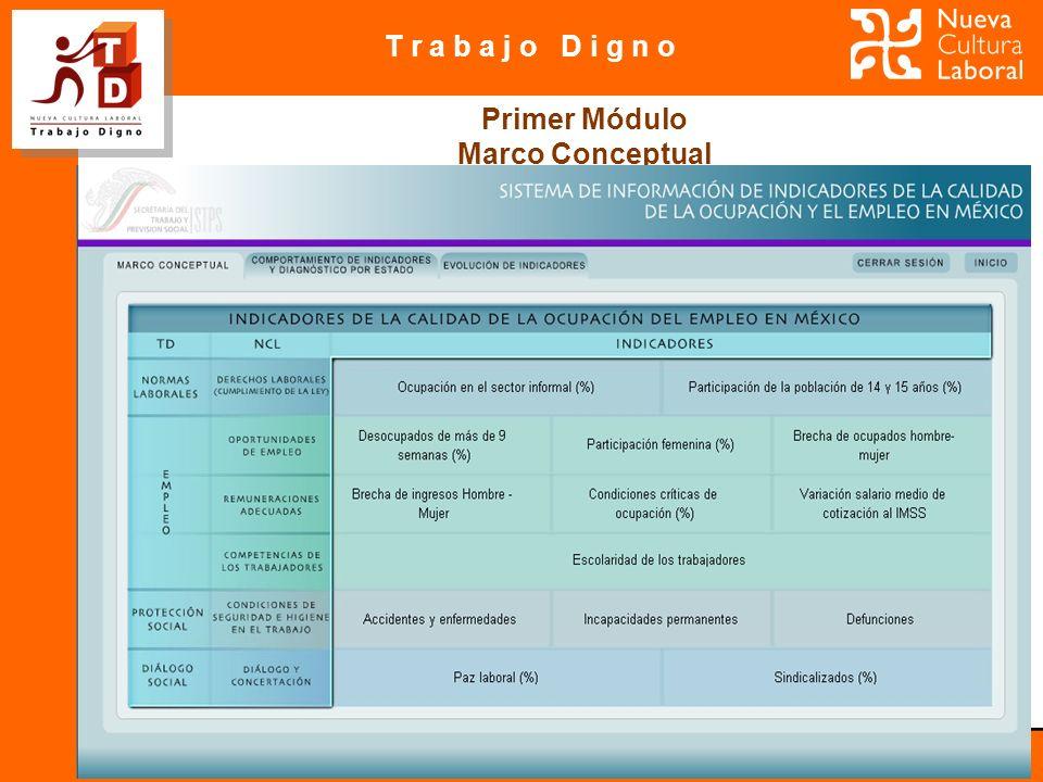 T r a b a j o D i g n o 15 Primer Módulo Marco Conceptual