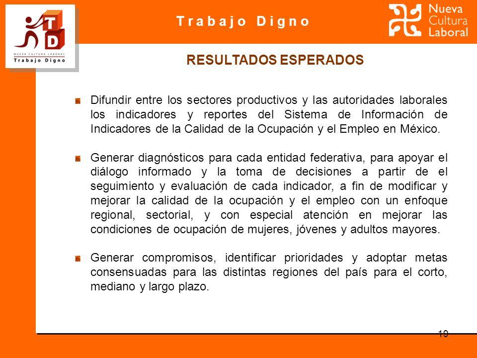 T r a b a j o D i g n o 19 Difundir entre los sectores productivos y las autoridades laborales los indicadores y reportes del Sistema de Información de Indicadores de la Calidad de la Ocupación y el Empleo en México.