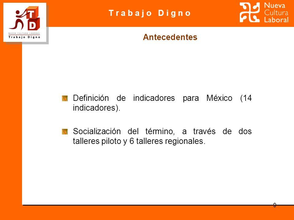 T r a b a j o D i g n o 9 Definición de indicadores para México (14 indicadores). Socialización del término, a través de dos talleres piloto y 6 talle
