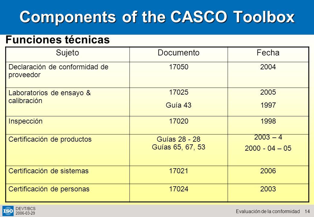 14Evaluación de la conformidad DEVT/BCS 2006-03-29 Components of the CASCO Toolbox Funciones técnicas SujetoDocumentoFecha Declaración de conformidad