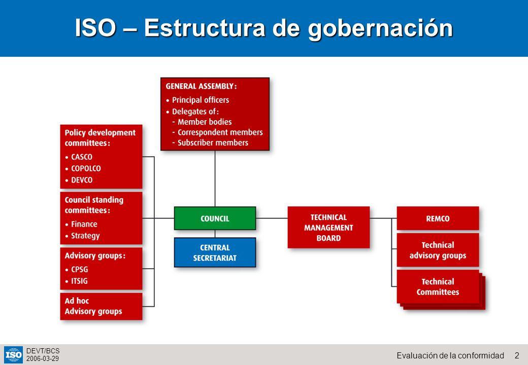 2Evaluación de la conformidad DEVT/BCS 2006-03-29 ISO – Estructura de gobernación