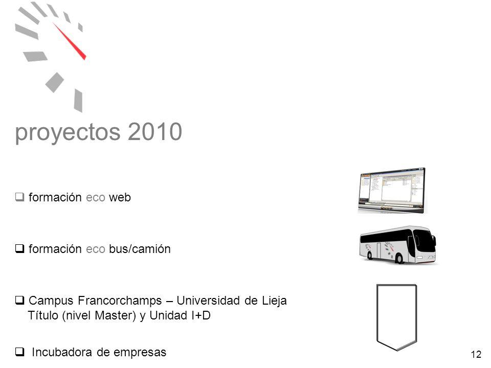 12 proyectos 2010 formación eco web formación eco bus/camión Campus Francorchamps – Universidad de Lieja Título (nivel Master) y Unidad I+D Incubadora de empresas