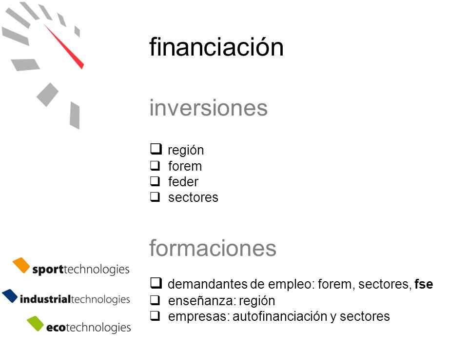 financiación inversiones región forem feder sectores formaciones demandantes de empleo: forem, sectores, fse enseñanza: región empresas: autofinanciación y sectores