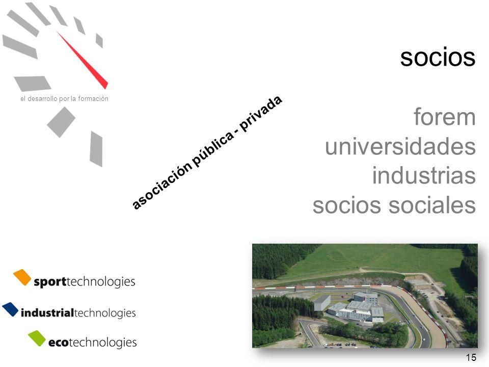 15 el desarrollo por la formación socios forem universidades industrias socios sociales asociación pública - privada