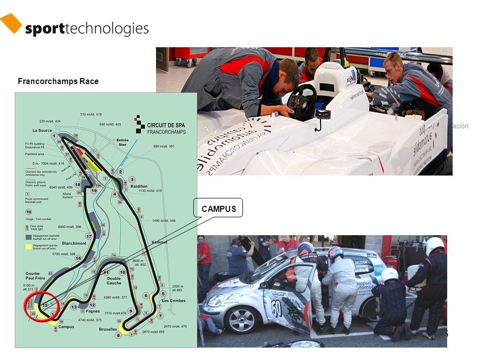 5 el desarrollo por la formación Francorchamps Race CAMPUS