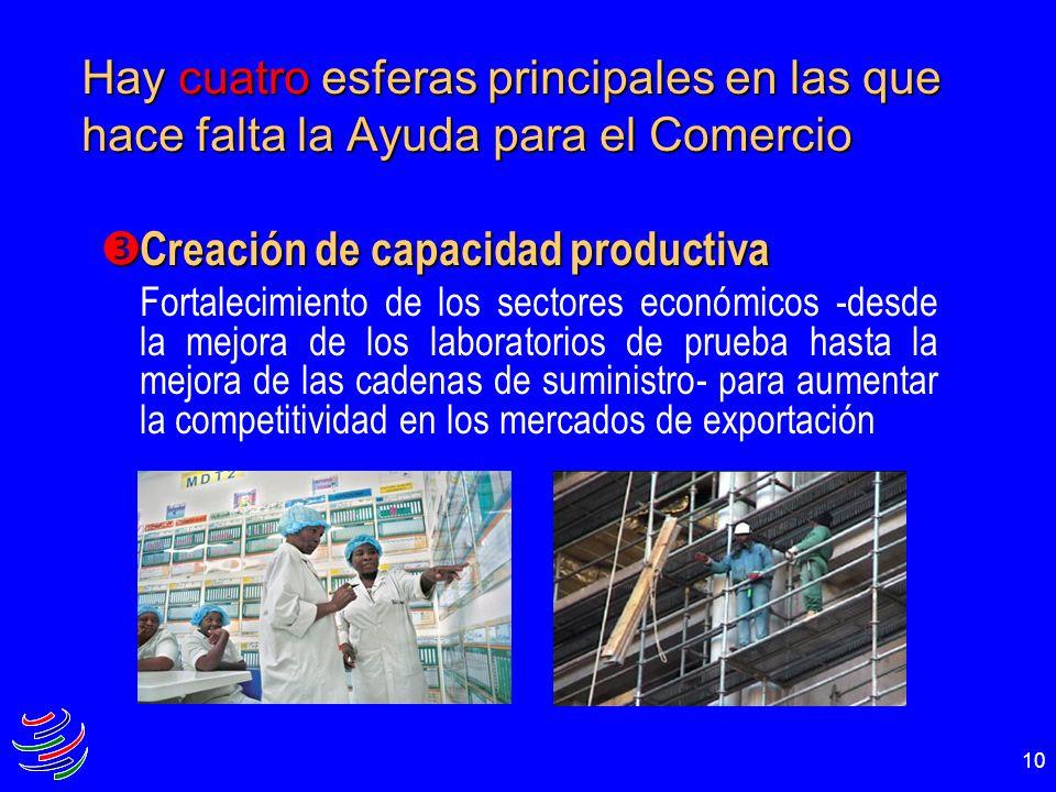 10 Hay cuatro esferas principales en las que hace falta la Ayuda para el Comercio Creación de capacidad productiva Creación de capacidad productiva Fo