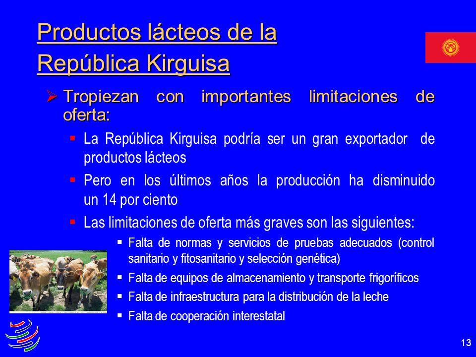 13 Productos lácteos de la República Kirguisa Tropiezan con importantes limitaciones de oferta: Tropiezan con importantes limitaciones de oferta: La R