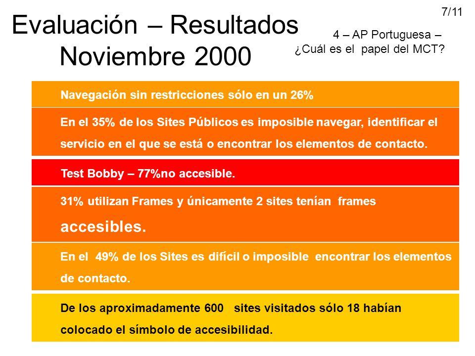Evaluación – Resultados Noviembre 2000 Navegación sin restricciones sólo en un 26% Test Bobby – 77%no accesible.