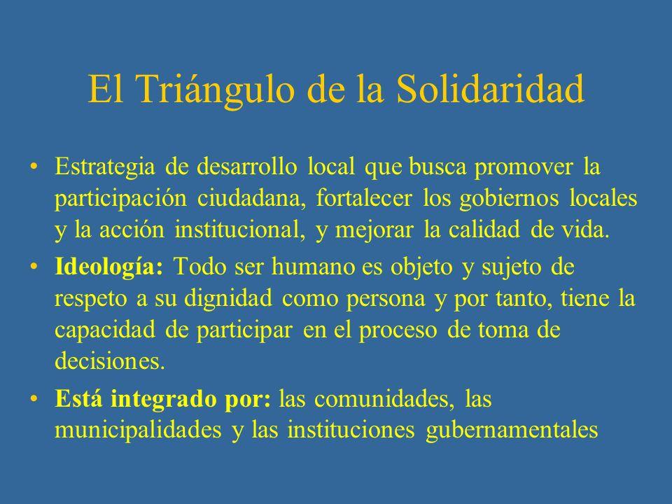 3. El Triángulo de la Solidaridad Foro La pobreza no conoce fronteras
