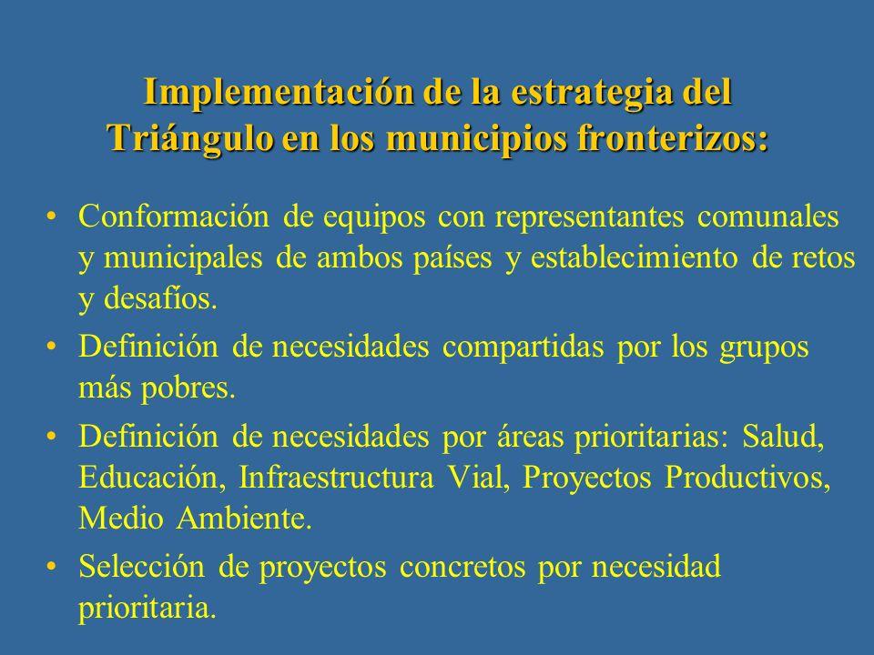 Foro: La Pobreza No Conoce Fronteras Iniciativa de los gobiernos de Nicaragua y Costa Rica: presidido por la Secretaría de Acción Social de Nicaragua y la Primera Vicepresidencia de Costa Rica.