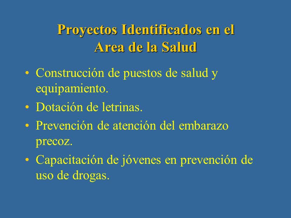 Municipios Participantes: Municipios Fronterizos de Nicaragua: Rivas, San Carlos, Cárdenas, El Castillo, San Juan del Norte, San Juan del Sur.