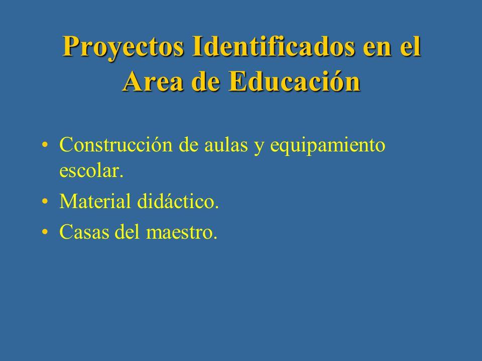 Proyectos Identificados en el Area de la Salud Construcción de puestos de salud y equipamiento.