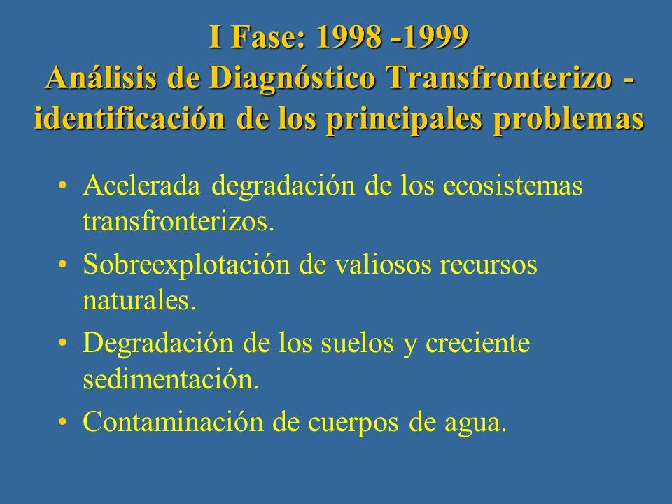 Antecedentes Surge en 1994: solicitud de Costa Rica y Nicaragua al PNUMA y a la OEA para la preparación de un diagnóstico de la cuenca del río San Juan.