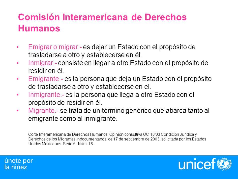 Comisión Interamericana de Derechos Humanos Emigrar o migrar.- es dejar un Estado con el propósito de trasladarse a otro y establecerse en él. Inmigra