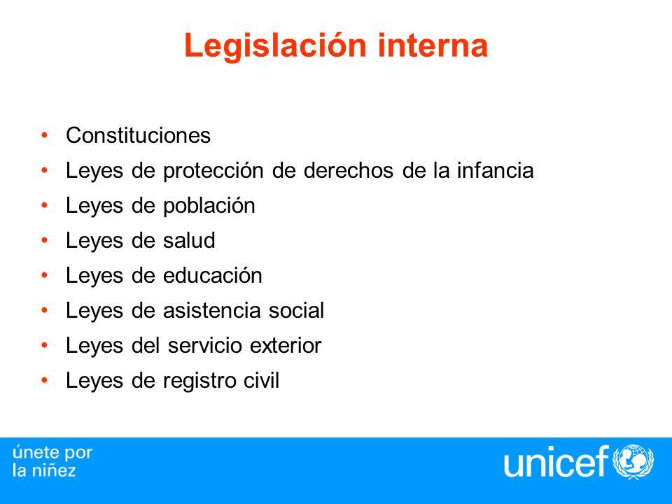Legislación interna Constituciones Leyes de protección de derechos de la infancia Leyes de población Leyes de salud Leyes de educación Leyes de asiste