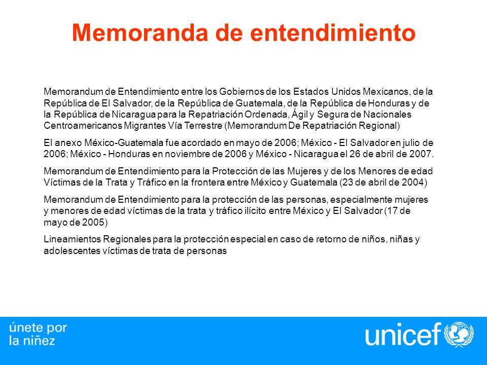 Memoranda de entendimiento Memorandum de Entendimiento entre los Gobiernos de los Estados Unidos Mexicanos, de la República de El Salvador, de la Repú
