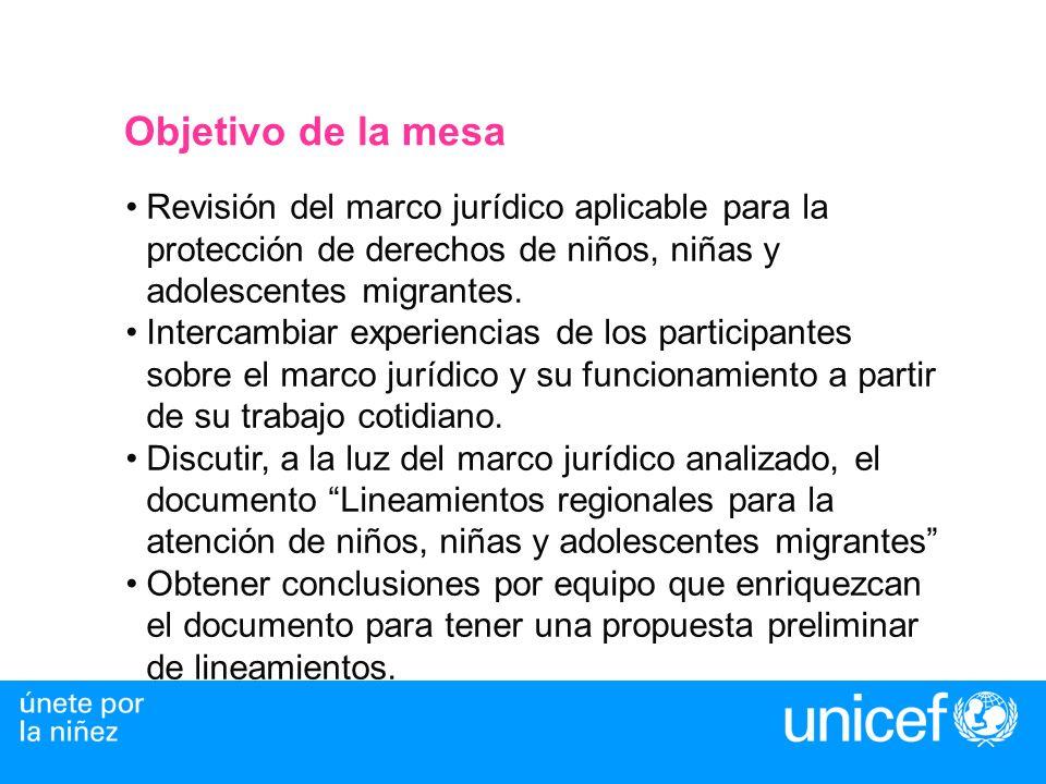 Objetivo de la mesa Revisión del marco jurídico aplicable para la protección de derechos de niños, niñas y adolescentes migrantes. Intercambiar experi