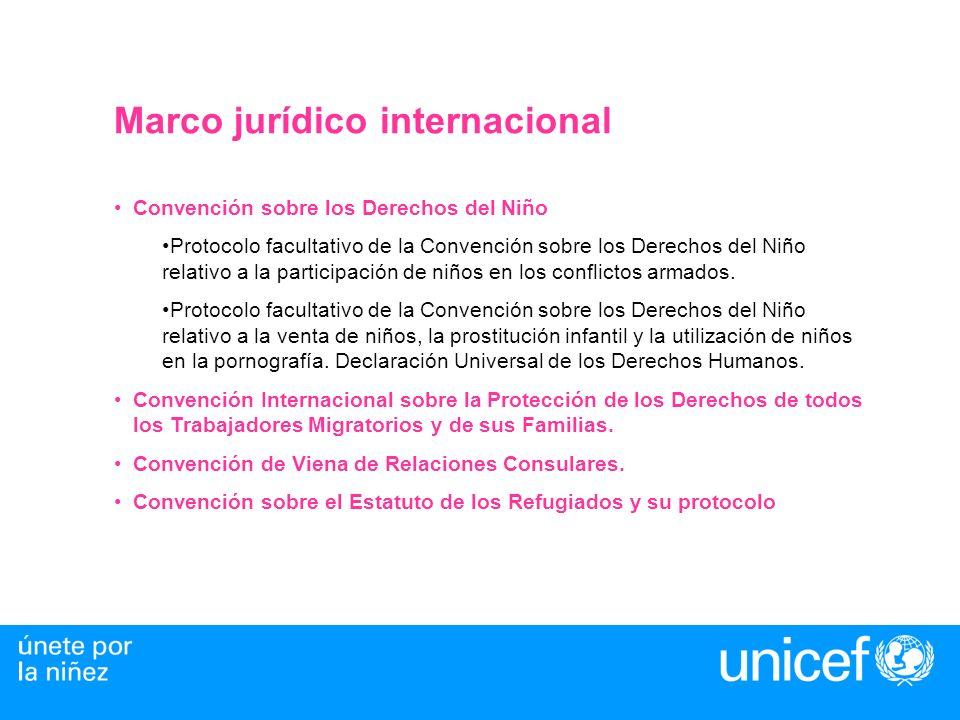 Marco jurídico internacional Convención sobre los Derechos del Niño Protocolo facultativo de la Convención sobre los Derechos del Niño relativo a la p