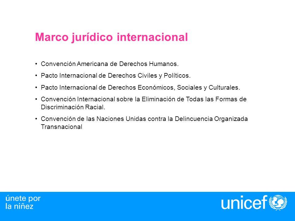 Marco jurídico internacional Convención Americana de Derechos Humanos. Pacto Internacional de Derechos Civiles y Políticos. Pacto Internacional de Der