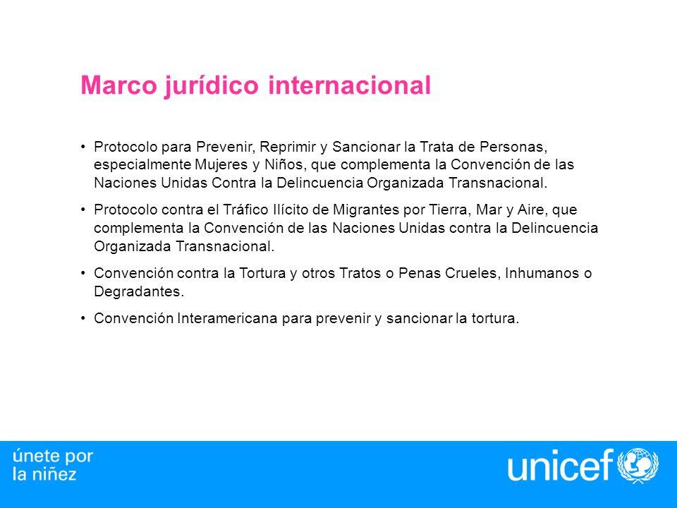 Marco jurídico internacional Protocolo para Prevenir, Reprimir y Sancionar la Trata de Personas, especialmente Mujeres y Niños, que complementa la Con