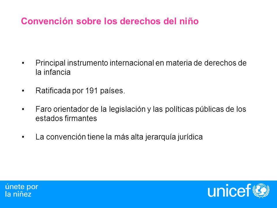 Convención sobre los derechos del niño Principal instrumento internacional en materia de derechos de la infancia Ratificada por 191 países. Faro orien
