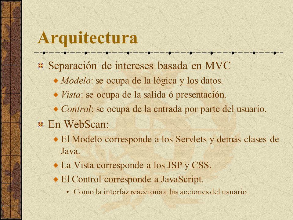 Arquitectura Separación de intereses basada en MVC Modelo: se ocupa de la lógica y los datos. Vista: se ocupa de la salida ó presentación. Control: se
