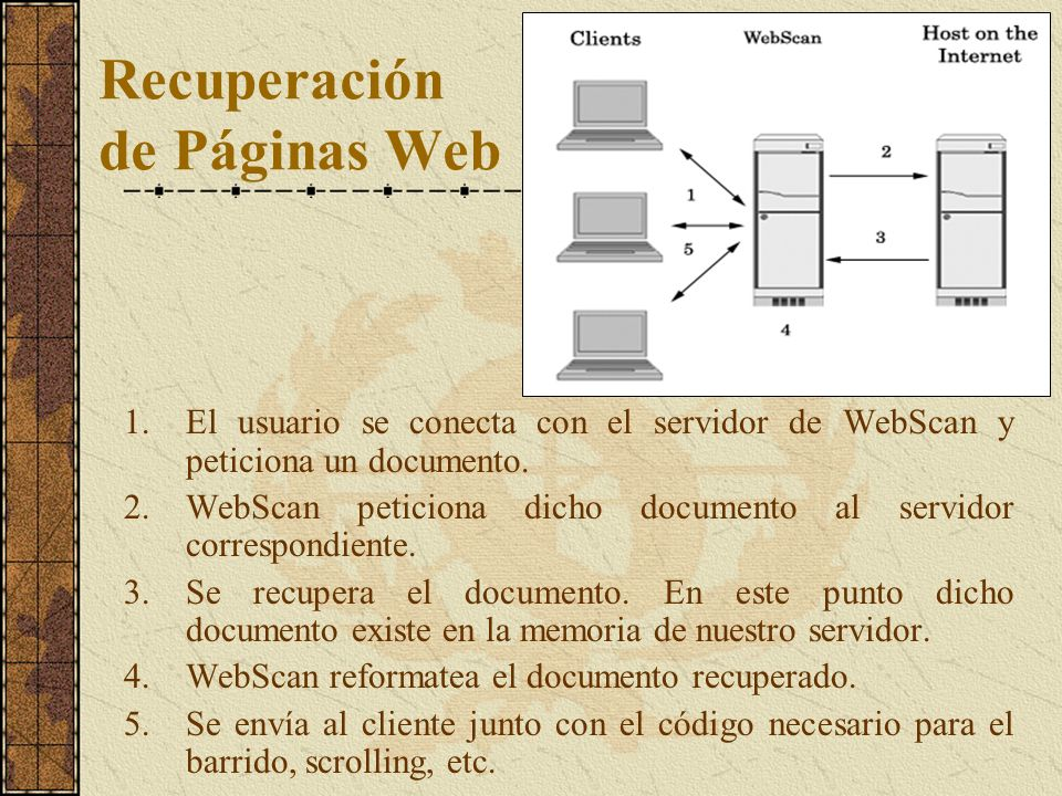 Recuperación de Páginas Web 1. El usuario se conecta con el servidor de WebScan y peticiona un documento. 2. WebScan peticiona dicho documento al serv